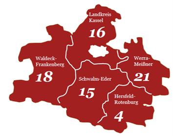 Anzahl Projekte emob